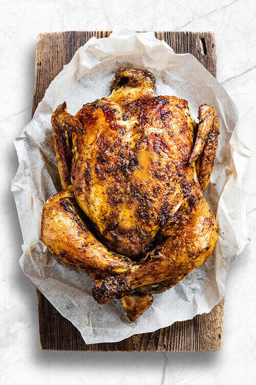 Perfect Turkey Everytime!